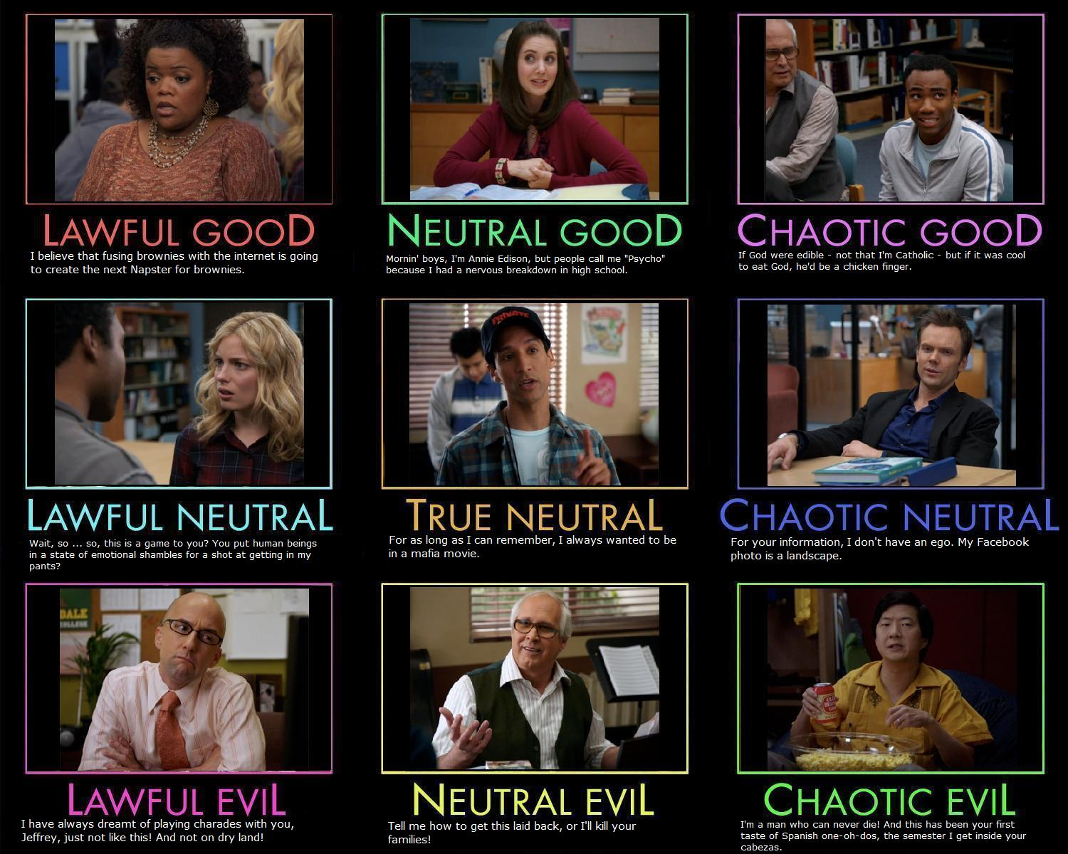 Community RPG Alignment Chart